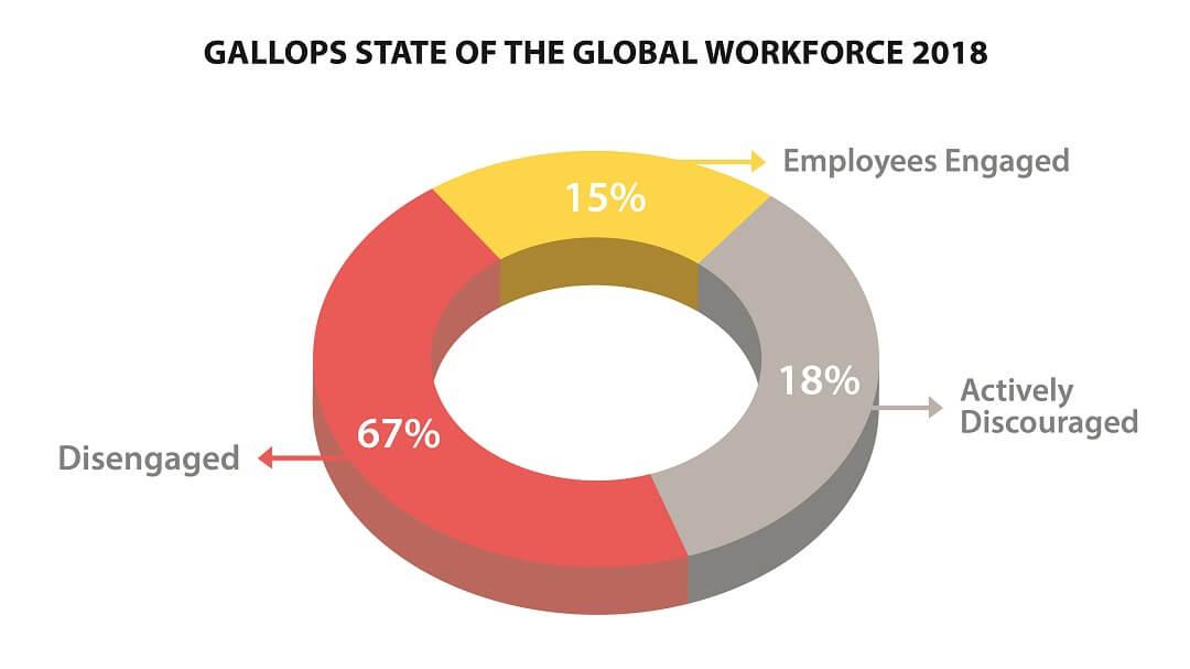 Employee-Engagement-1-2-vrs-4-02_1