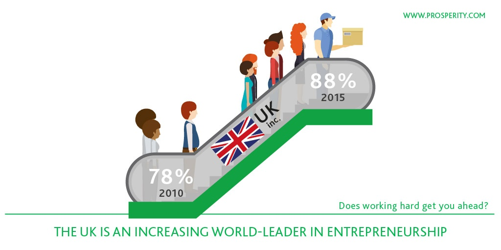 Key-Findings-UK-world-leader-1
